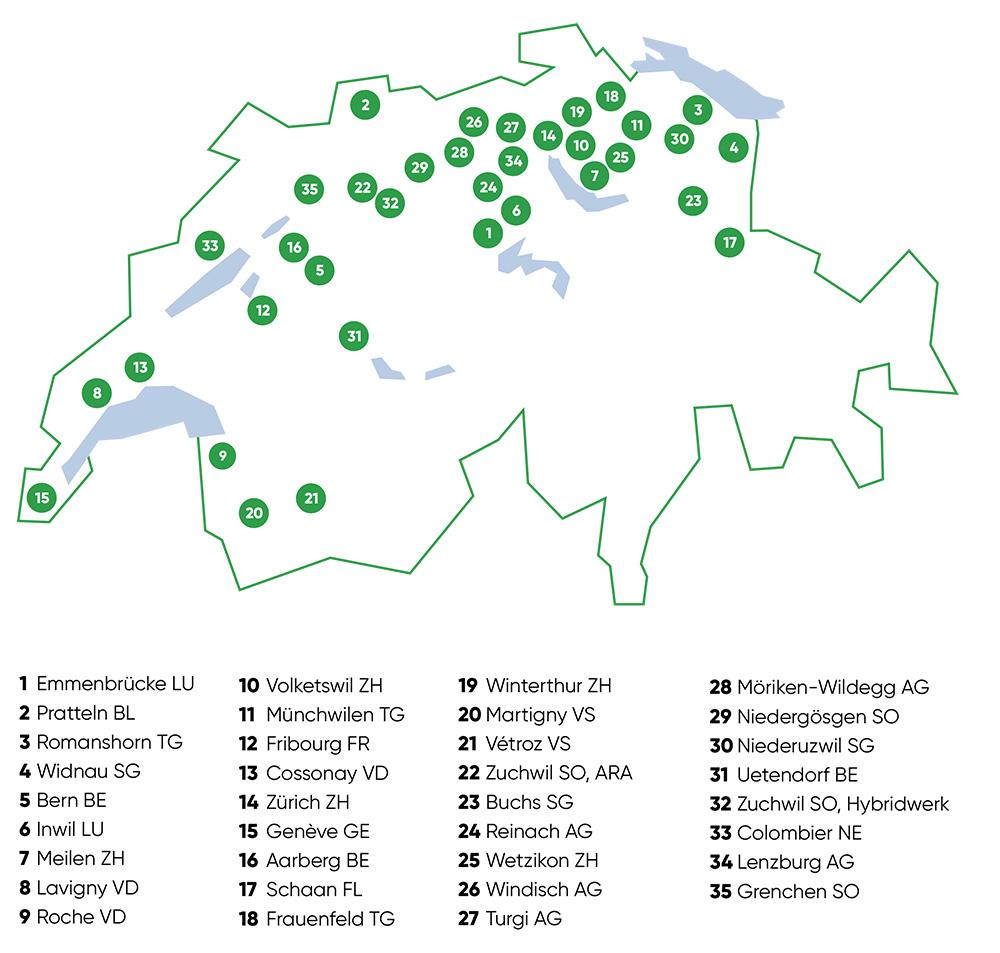 Wissen: Biogas - Förderung