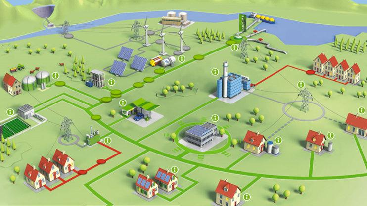 Wissen: Energiezukunft - Konvergenz der Netze