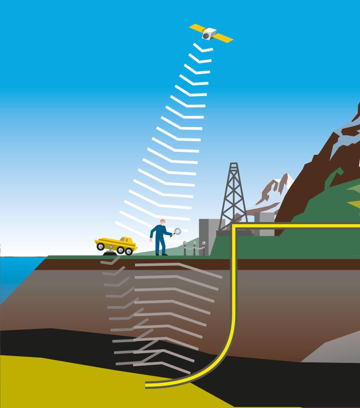 Sapere: Gas naturale - Ricerca di gas naturale